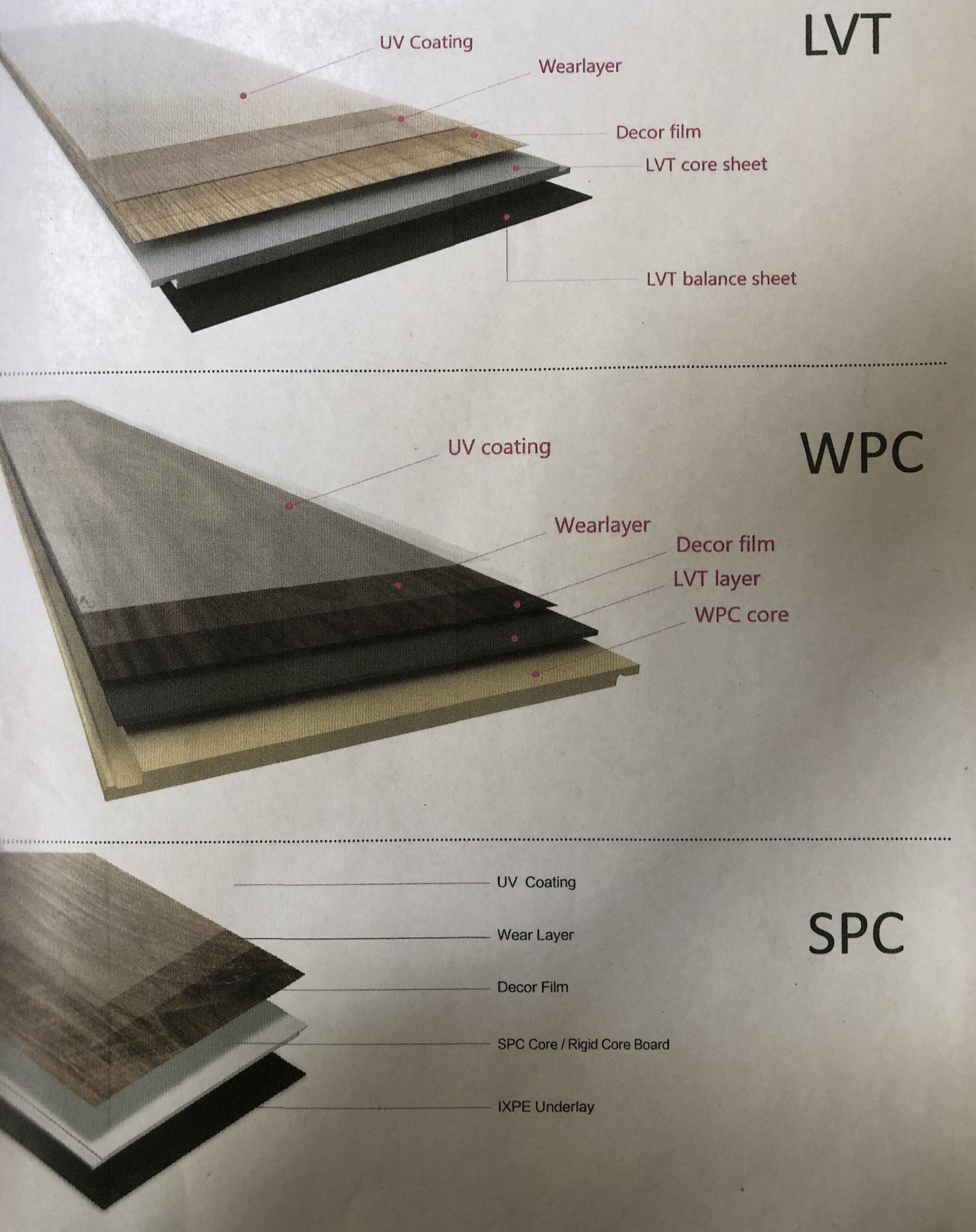 WPC vs SPC vs LVT flooring
